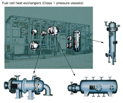 Fuel cell heat exchangers (Class 1 pressure vessels)